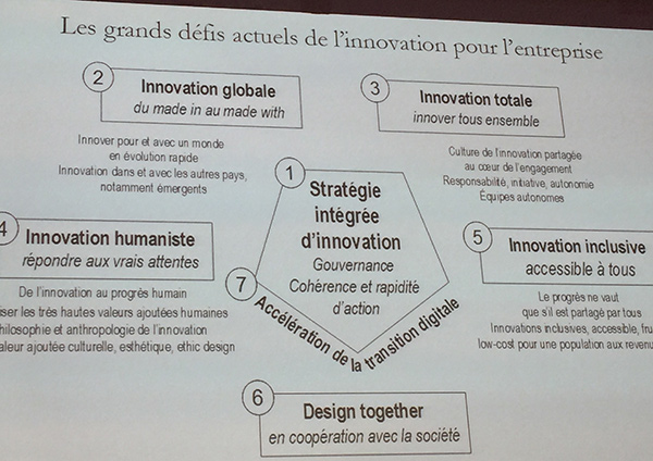 innovation enjeu strategique