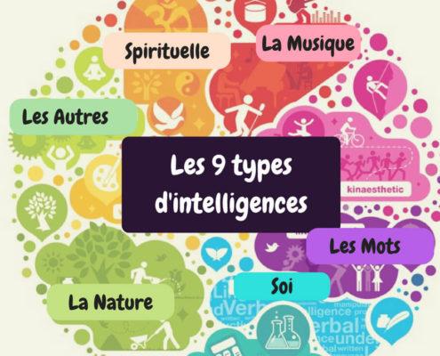 Les 9 types d'intelligence